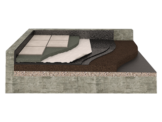 Insulation of Roofs with Unlimited Accessibility